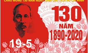 """""""Học tập và làm theo tư tưởng đạo đức Hồ Chí Minh - Đổi mới phong cách, thái độ phục vụ đem lại sự hài lòng người bệnh"""""""