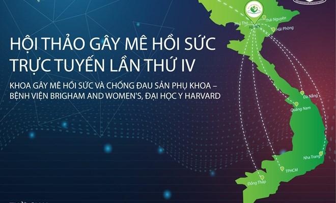 Hội thảo trực tuyến đầu tiên của năm 2020 với Khoa Gây Mê Hồi Sức Và Chống Đau Sản Phụ Khoa - Bệnh viện Brigham and Women's - Đại học Y Harvard