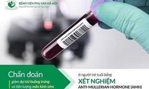 Chẩn đoán giảm dự trữ buồng trứng  và tiên lượng mãn kinh sớm ở người trẻ tuổi bằng xết nghiệm  ANTI-MULLERIAN HORMONE (AMH)